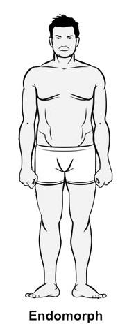 انواع الاجسام والرياضة أو التمارين المناسبة إندومورف